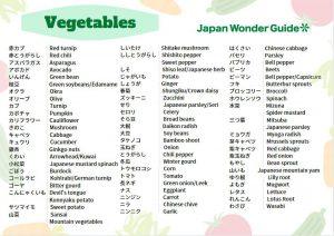 野菜の名前 英語リスト