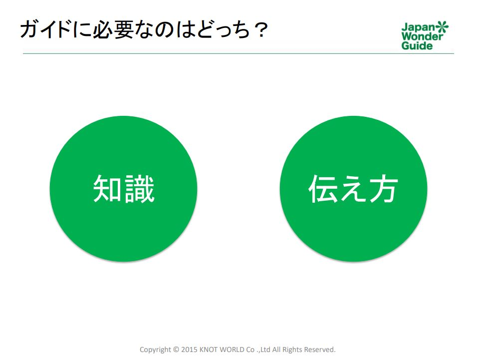 通訳案内士コミュニケーション研修